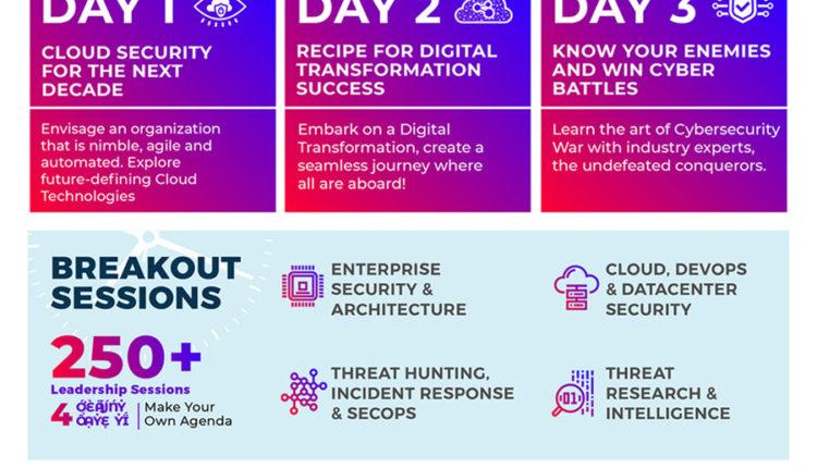 """مؤتمر الأمن السحابي """"كلاود سيك  2020- التحول الرقمي والأمن السحابي"""